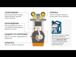 Функции моторного масла в двигателе