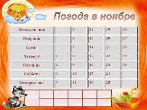Дневник погоды картинки осень