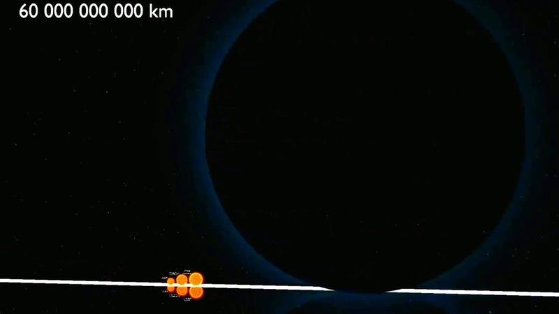Размеры объектов Вселенной включая гигантские черные дыры, туманности, галактики.