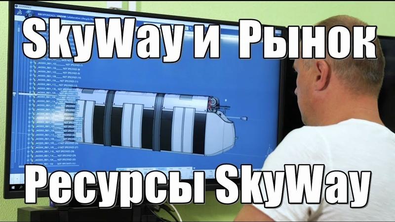 🎥 SkyWay и Рынок - Ресурсы SkyWay
