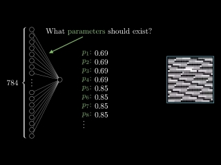 1. But what is a Neural Network Chapter 1, deep learning