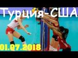 Лига наций 2018.ФИНАЛ. Турция - США. Женщины. 01.07.2018
