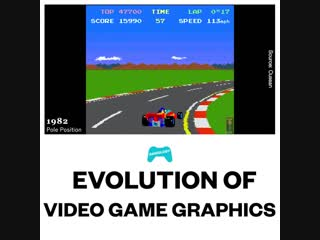 Эволюция графики