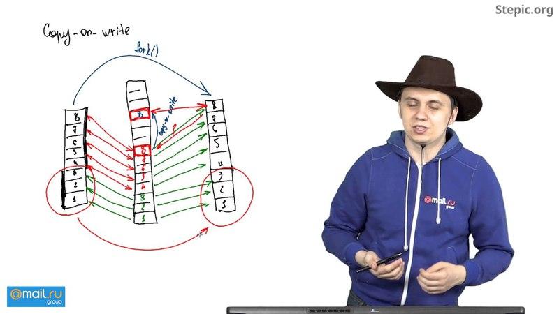 05 - Многопоточность в CC. Процессы. Каналы. Сигналы