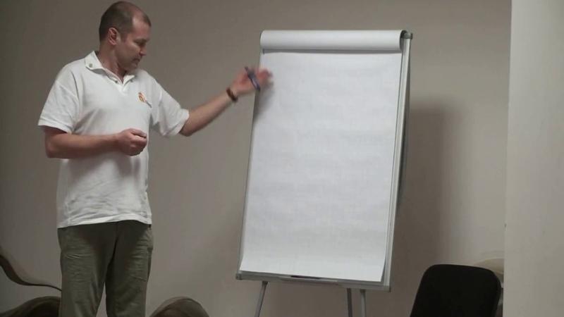 7. Концепция Кундалини. Восходящие и нисходящие асаны. Пранаямы и движение кундалини