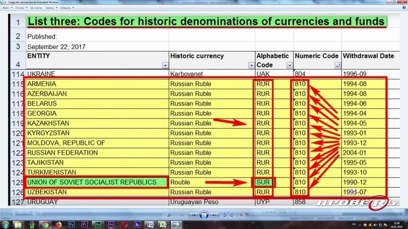 1 руб это 1800 долларов Тайна раскрыта Коды валют 810 и 643 Банковская афера длиной в 26 лет