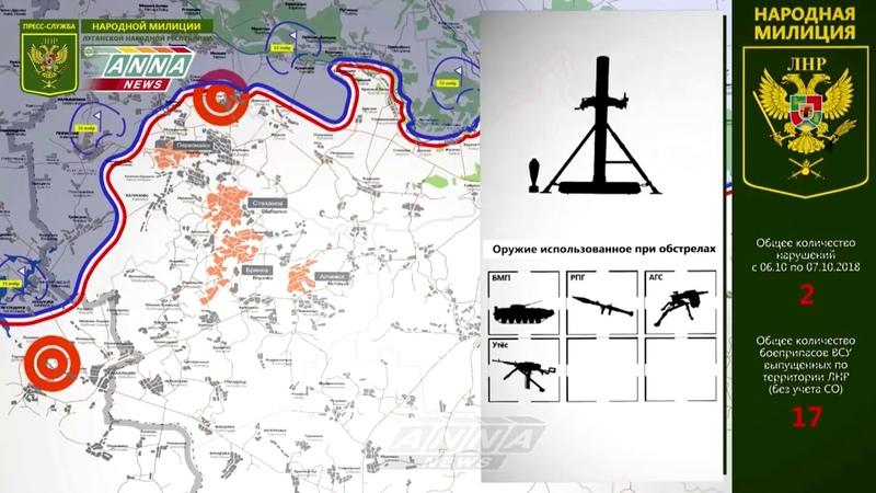 Оперативная сводка по обстрелам территории ЛНР за сутки с 6 на 7 октября 2018 года