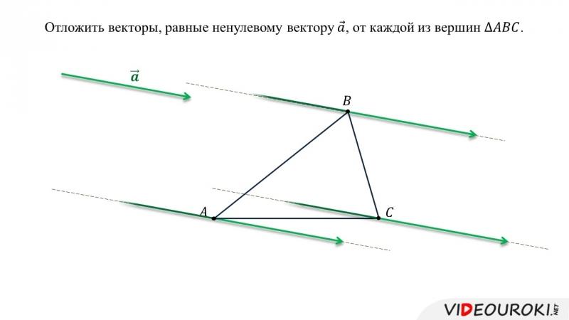 03. Откладывание вектора от данной точки