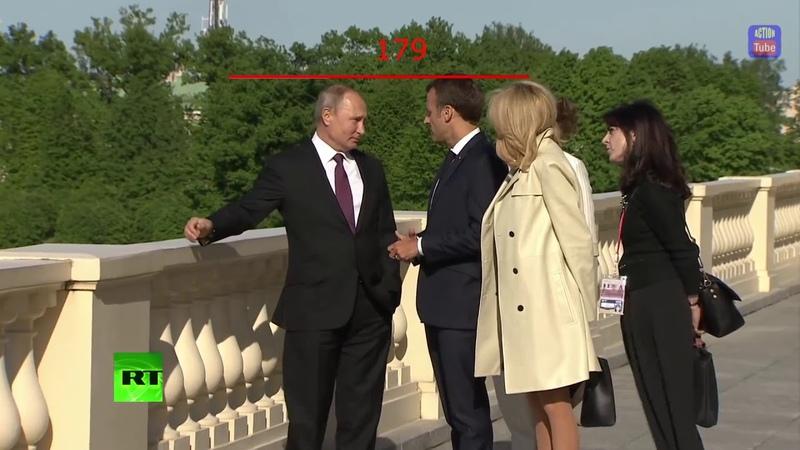 Какой Путин настоящий?/Which Putin is real?