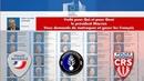 Voilà pour Qui et pour Quoi Macron demande aux Forces de l'Ordre de Matraquer et Gazer Les Français.