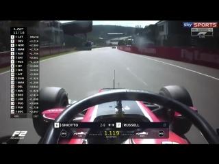 GP2 2018. Round 9. Belgium Race2