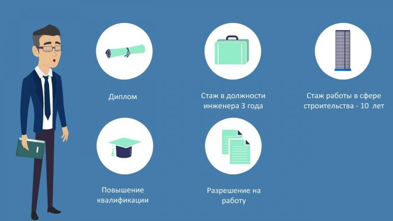 ООО ПОСТУЛАТ Специалисты НРС