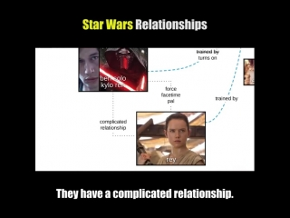 Star Wars made simple. Plus a healthy dose of prequel/sequel memes [Spoilers: Ep. 1-8]