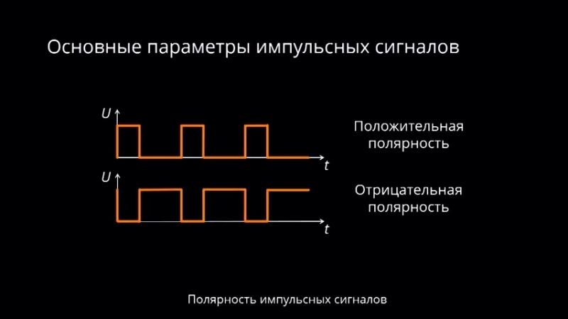 4. 1. 6. Параметры импульсных сигналов.