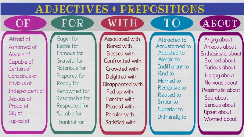 Adjectives Prepositions | 100 Common Collocations for Improving Your Spoken English