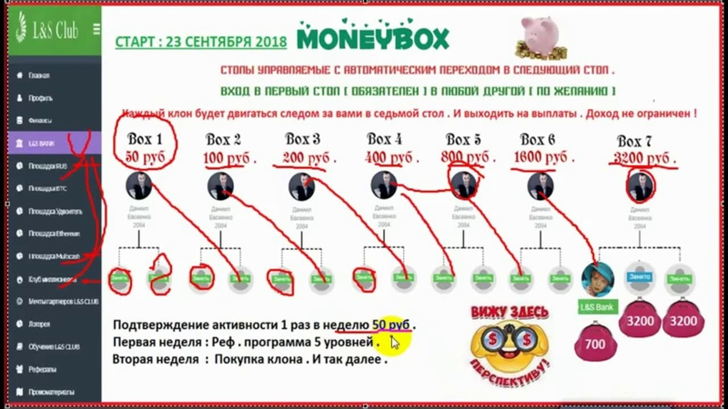 Площадка MoneyBox копилочка LS Club