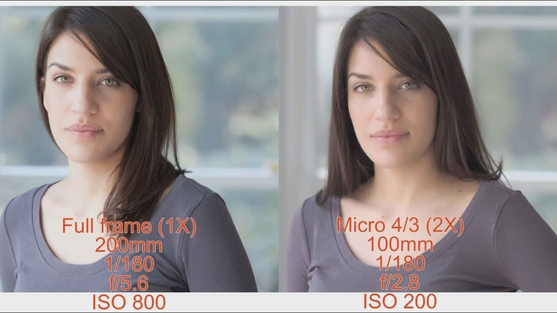 Crop Factor Why you multiply the aperture by the crop factor when comparing lenses