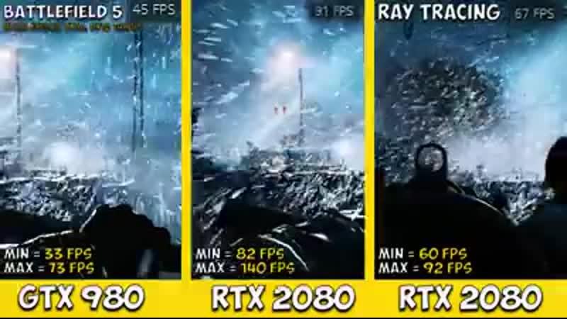 GTX 980 тянет ли новые игры