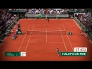 French Open 2018 Halep Wins Her Maiden Grand Slam Title! Day 14 Eurosport.mp4