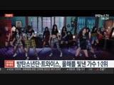 181219 [Yonhap News TV] @BTS_twt topped Korean Gallups 2018 Shiniest Singers with their representative songs FAKE LOVE, IDOL, an