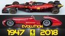 FERRARI F1 Evolution 1947-2018