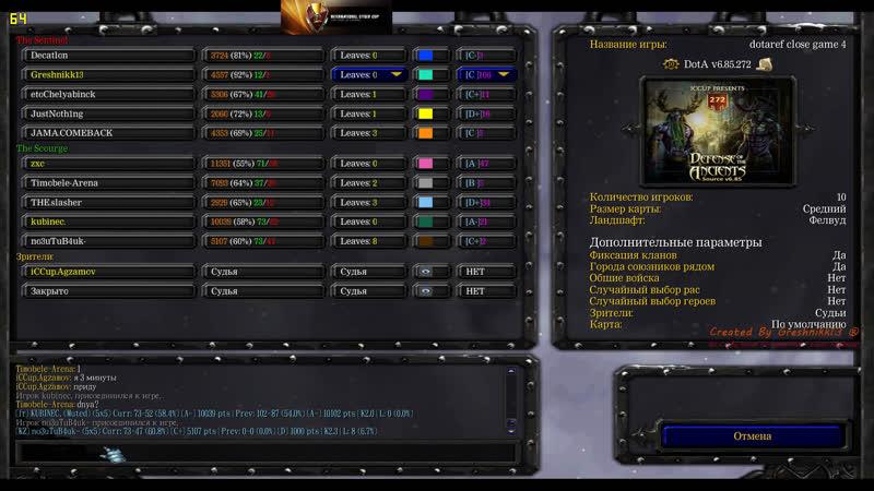 K Y M TV Представляет Игры с Greshnikk13 Во имя моё Во славу мою Только Хардкор
