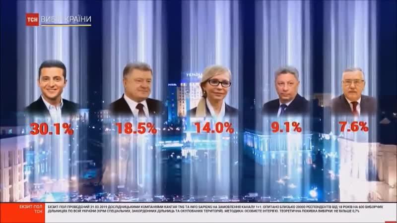 СРОЧНО! Результаты выборов 2019.