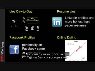 Джефф Хэнкок: 3 вида (электронной) лжи