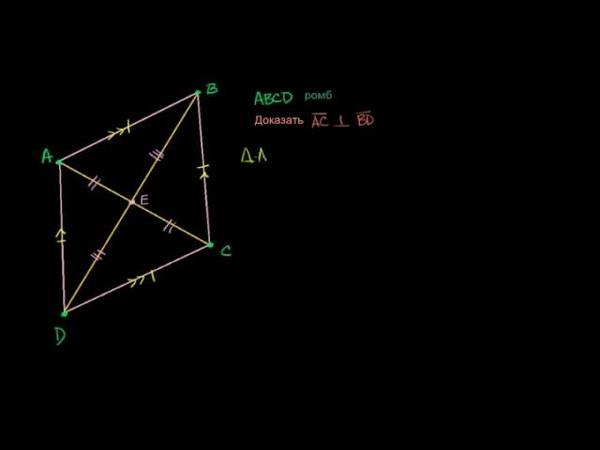 Диагонали ромба пересекаются под прямым углом
