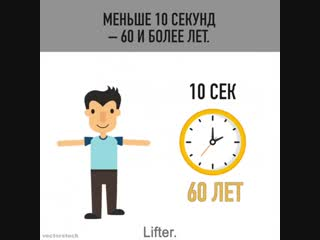 Узнайте за 2 минуты все о своем здоровье