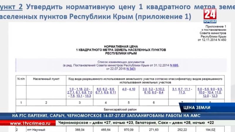 140 тысяч крымчан вскоре получат уведомления об уплате земельного налога