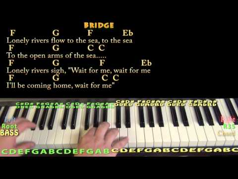 Unchained Melody - Piano Cover Lesson in C with Chords/Lyrics