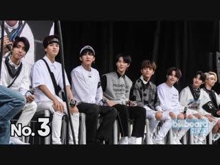 181130 Топ 30 самых популярных K-Pop групп на тамблере в 2018 | Billboard News