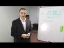 Как открыть Интернет-магазин бижутерии с нуля видеокурс - часть 3. Александр Бондарь, бижутерия Море Блеска оптом для бизнеса