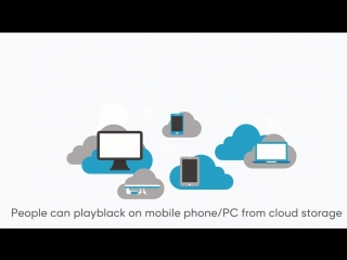 1080p full hd indoor wireless home security wifi cloud storage ip camera