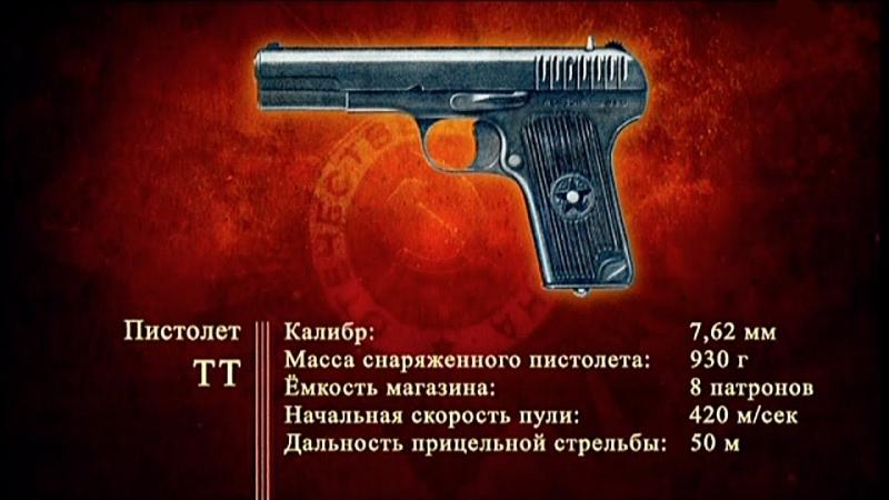Револьвер Нагана и пистолет ТТ Оружие Победы Документальный фильм