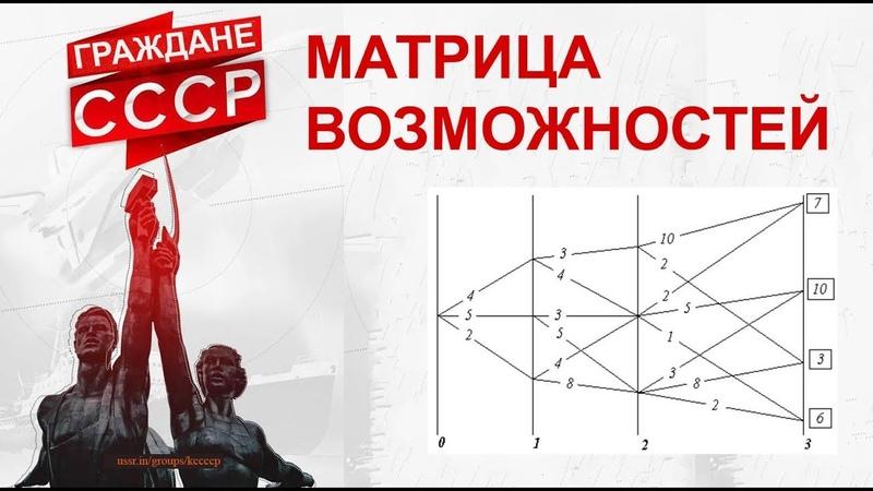 Матрица возможностей граждан СССР