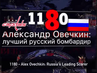 Alex Ovechkin The Journey to 1180 Points