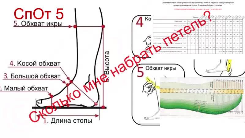 Расчёт набора петель при вязании спицами носков следков и т п