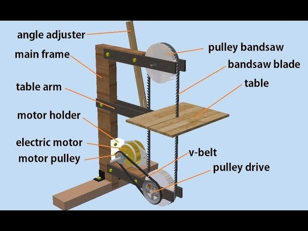 Assembly Animation My DIY Bandsaw using autodesk inventor (animasi proses merakit gergaji bandsaw)