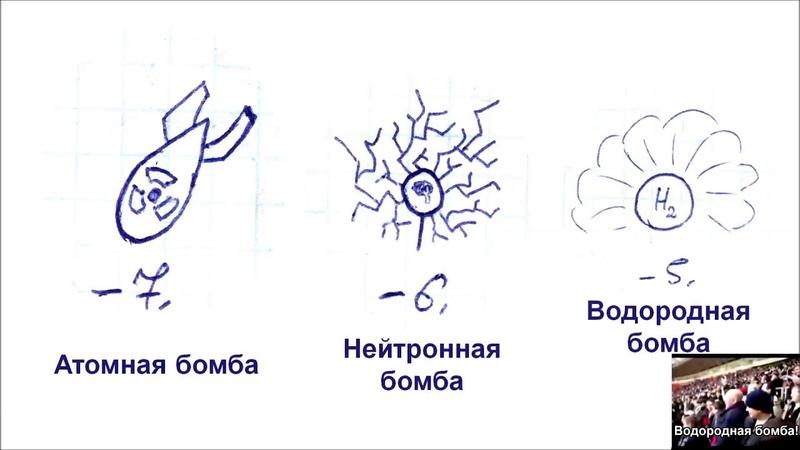 АТОМНАЯ БОМБА | кричалка ЦСКА в рисунках