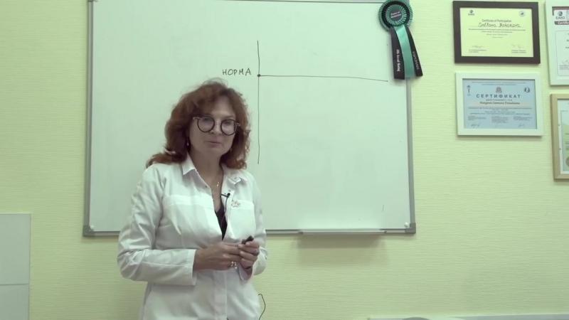 Какие витамины и как принимать детям и взрослым Советы родителям - Союз педиатров России