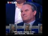 Кандидаты про победу Путина на выборах