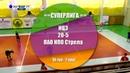 ИЦЭ - ПАО НПО Стрела 205 72 Обзор матча - 16 тур СуперЛига АМФТО