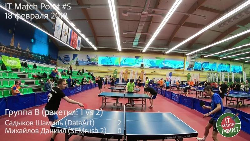 Садыков Шамиль (DataArt) vs Михайлов Даниил (SEMrush 2)