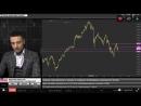 🔥12.10.2018. Дневной обзор финансовых рынков