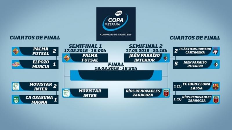Полуфинал Кубка Испании - 2018. Пальма Футзал - Мовистар Интер