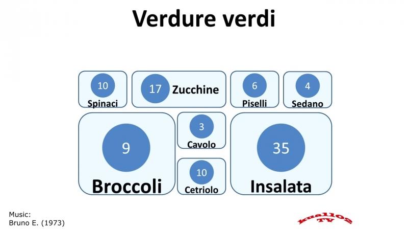 [kua1102 TV] Soluzione 94 percento (%): Livello 21-40 (Italiano) [versione 3.7.16 / aggiornato 05/02/2018] 3