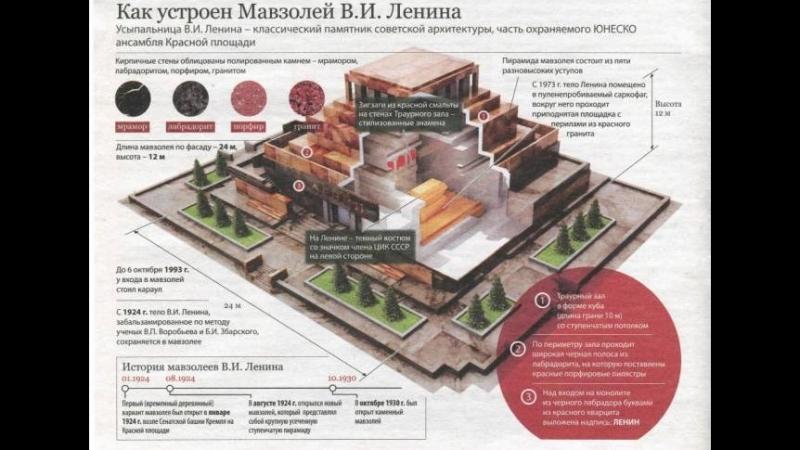 Пситеррор.Зиккурат который высасывает у людей энергию,Москва центр.площадь