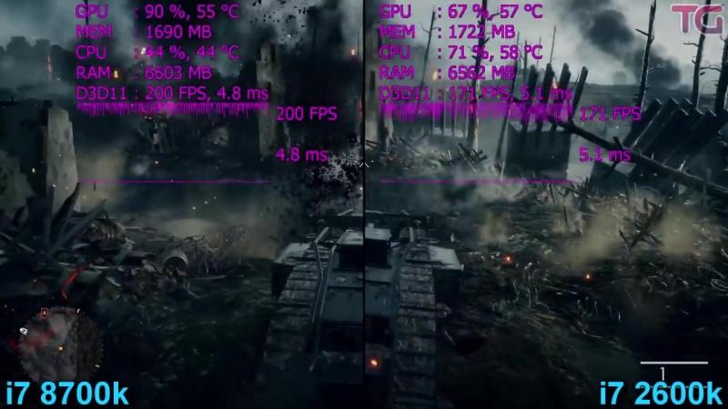[Testing Games] i7 2600K vs i7 8700K Test in 8 Games
